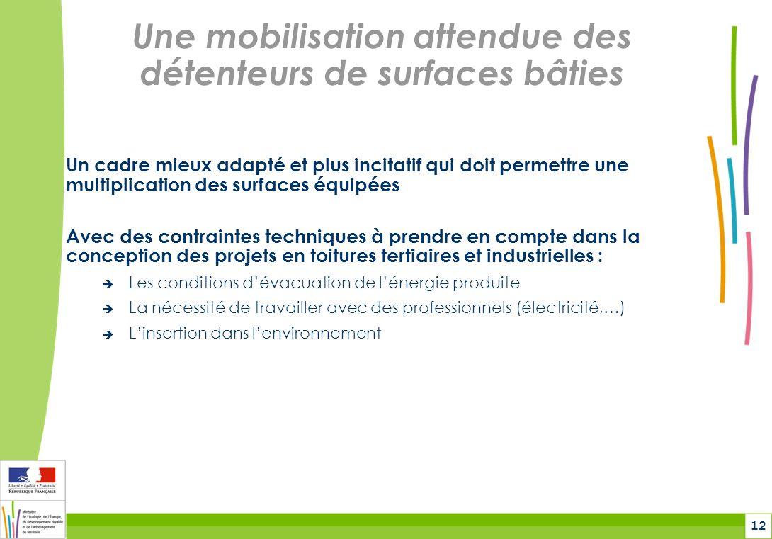 12 Une mobilisation attendue des détenteurs de surfaces bâties Un cadre mieux adapté et plus incitatif qui doit permettre une multiplication des surfa