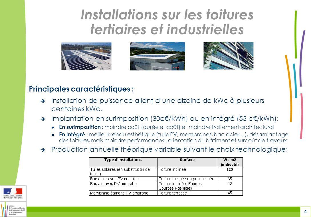 4 Installations sur les toitures tertiaires et industrielles Principales caractéristiques : Installation de puissance allant dune dizaine de kWc à plu
