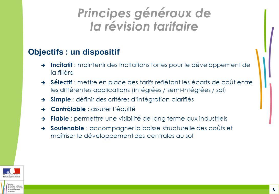6 Principes généraux de la révision tarifaire Objectifs : un dispositif Incitatif : maintenir des incitations fortes pour le développement de la filiè