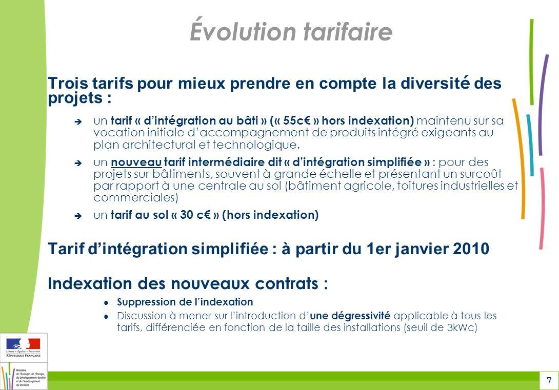 7 Évolution tarifaire Trois tarifs pour mieux prendre en compte la diversit é des projets : un tarif « dintégration au bâti » (« 55c » hors indexation