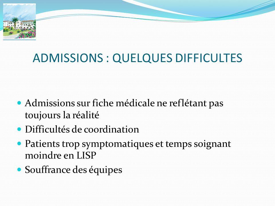 ADMISSIONS : QUELQUES DIFFICULTES Admissions sur fiche médicale ne reflétant pas toujours la réalité Difficultés de coordination Patients trop symptom