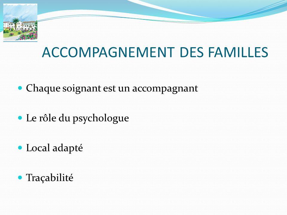 ACCOMPAGNEMENT DES FAMILLES Chaque soignant est un accompagnant Le rôle du psychologue Local adapté Traçabilité