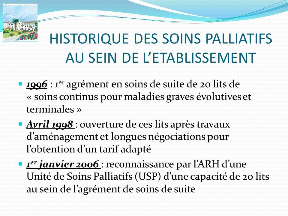 HISTORIQUE DES SOINS PALLIATIFS AU SEIN DE LETABLISSEMENT 1996 : 1 er agrément en soins de suite de 20 lits de « soins continus pour maladies graves é