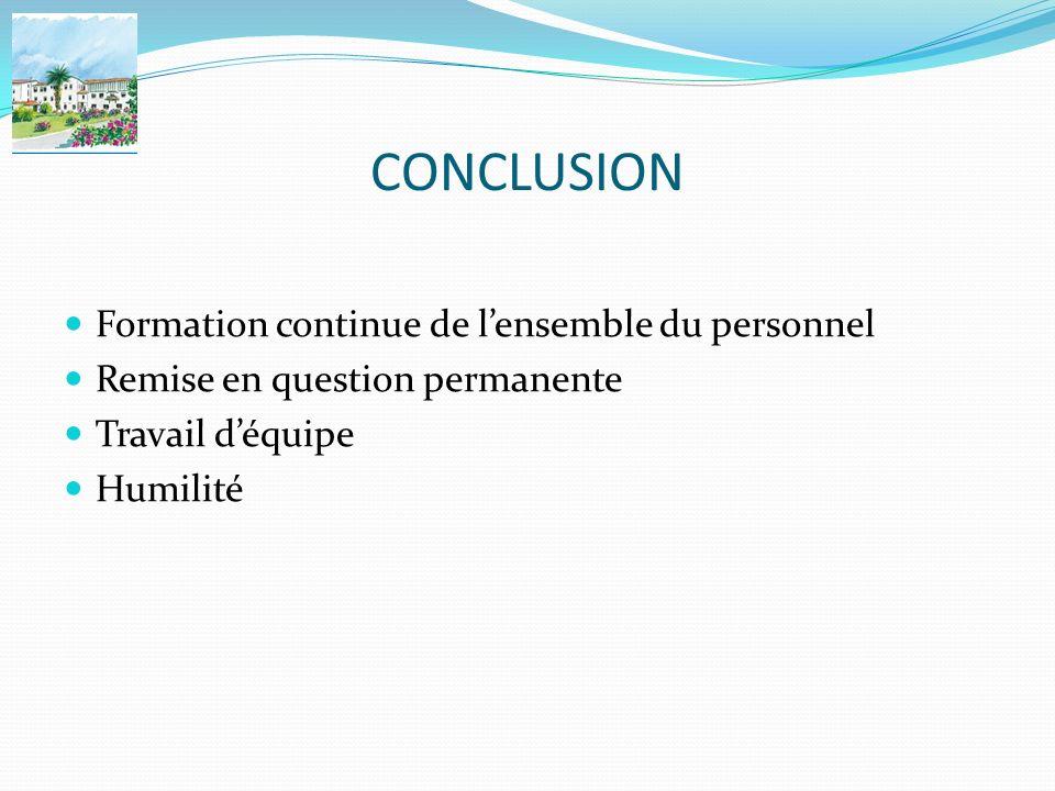 CONCLUSION Formation continue de lensemble du personnel Remise en question permanente Travail déquipe Humilité