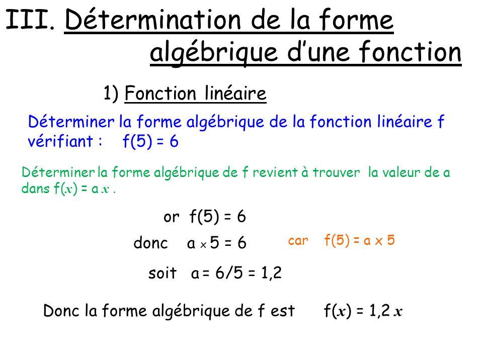 III. Détermination de la forme algébrique dune fonction 1) Fonction linéaire Déterminer la forme algébrique de la fonction linéaire f vérifiant : f(5)