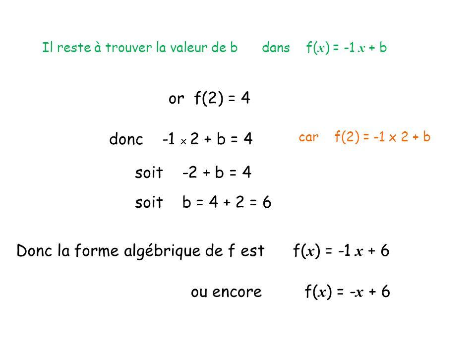 Il reste à trouver la valeur de b dans f( x ) = -1 x + b or f(2) = 4 donc -1 x 2 + b = 4 car f(2) = -1 x 2 + b soit -2 + b = 4 soit b = 4 + 2 = 6 Donc la forme algébrique de f est f( x ) = -1 x + 6 ou encore f( x ) = - x + 6