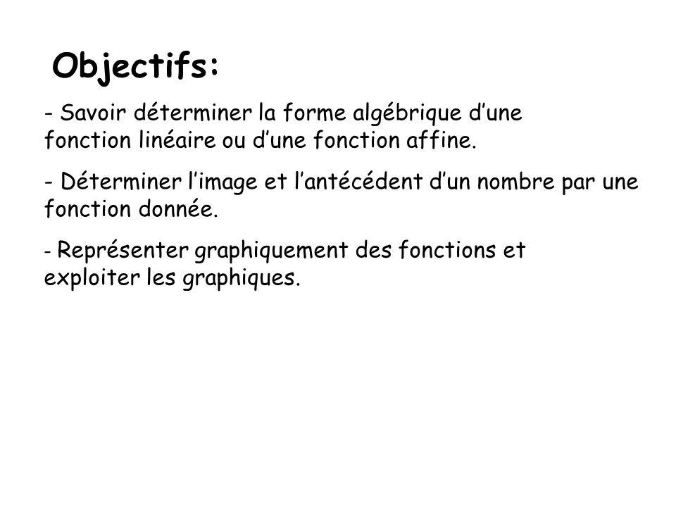Objectifs: - Savoir déterminer la forme algébrique dune fonction linéaire ou dune fonction affine.