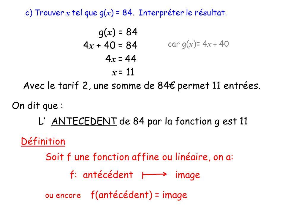 c) Trouver x tel que g( x ) = 84.Interpréter le résultat.