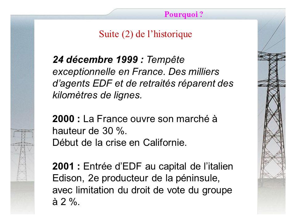 Pourquoi .Suite (2) de lhistorique 24 décembre 1999 : Tempête exceptionnelle en France.