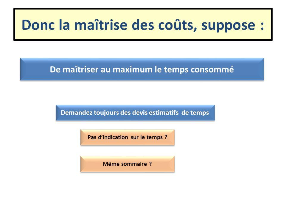 Donc la maîtrise des coûts, suppose : De maîtriser au maximum le temps consommé Demandez toujours des devis estimatifs de temps Pas dindication sur le