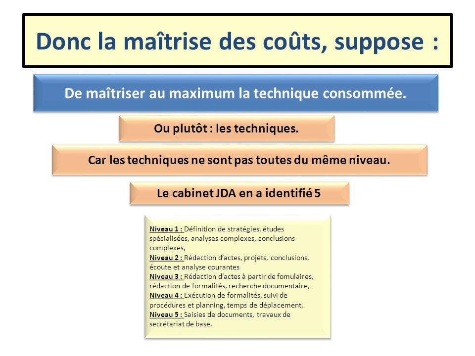 Donc la maîtrise des coûts, suppose : De maîtriser au maximum la technique consommée. Ou plutôt : les techniques. Car les techniques ne sont pas toute