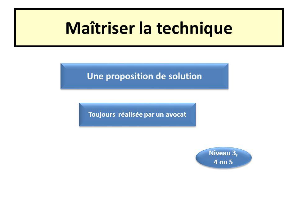 Maîtriser la technique Une proposition de solution Toujours réalisée par un avocat Niveau 3, 4 ou 5