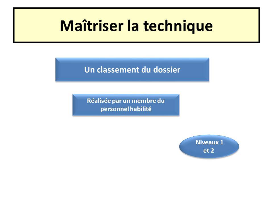 Maîtriser la technique Un classement du dossier Réalisée par un membre du personnel habilité Niveaux 1 et 2