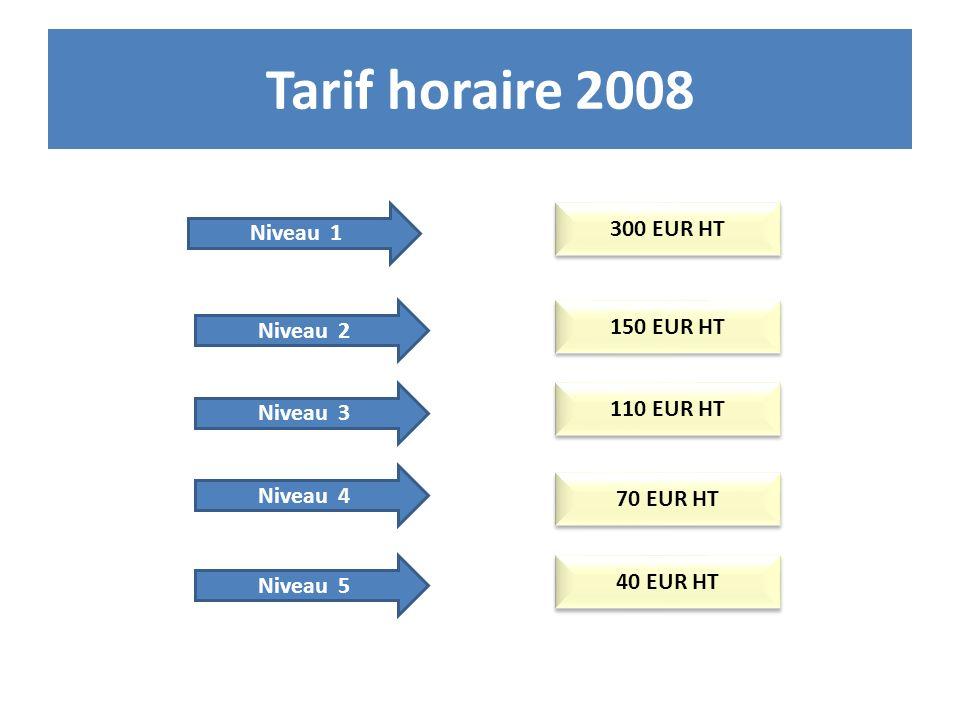 Tarif horaire 2008 300 EUR HT Niveau 1 Niveau 2 Niveau 3 Niveau 4 Niveau 5 150 EUR HT 110 EUR HT 70 EUR HT 40 EUR HT