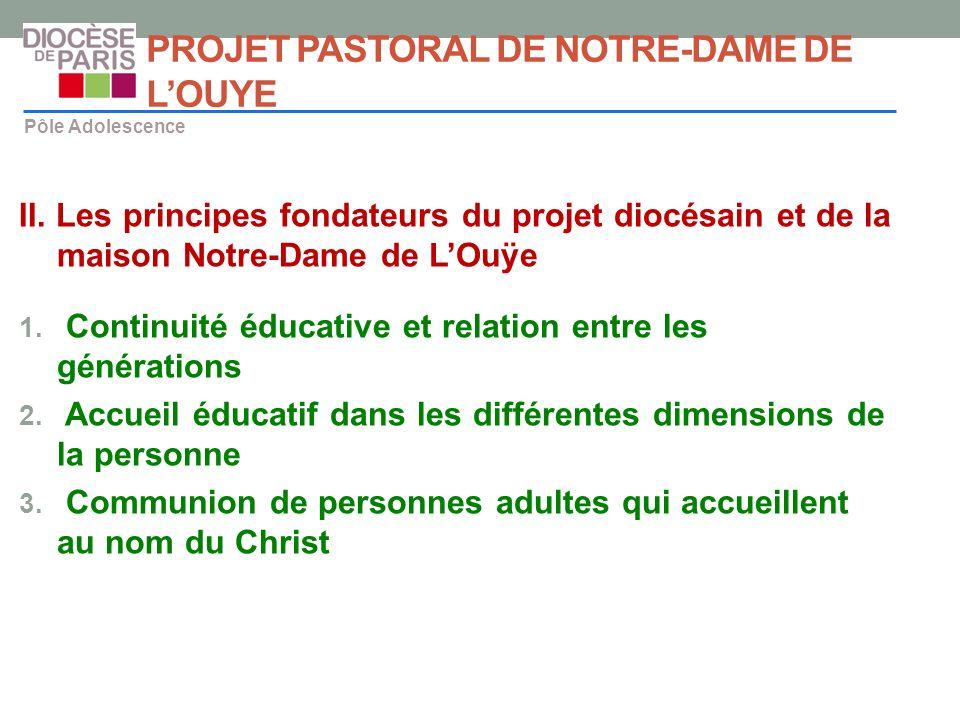 PROJET PASTORAL DE NOTRE-DAME DE LOUYE Pôle Adolescence II. Les principes fondateurs du projet diocésain et de la maison Notre-Dame de LOuÿe 1. Contin