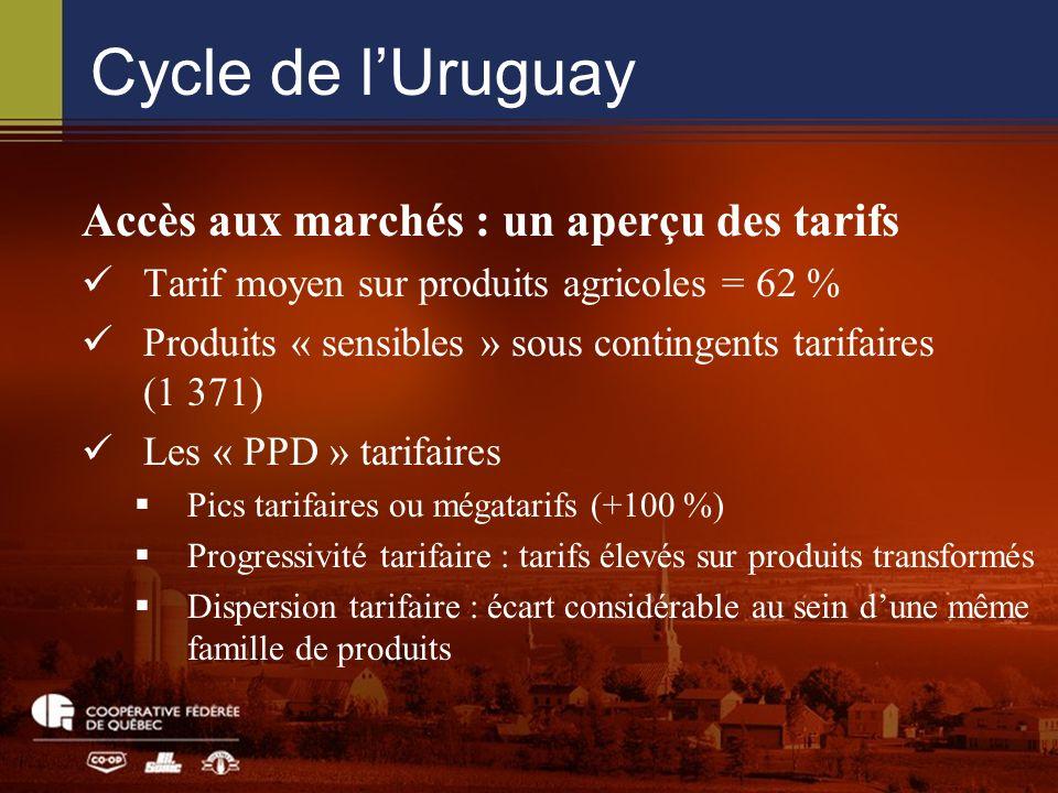 Accès aux marchés : un aperçu des tarifs Tarif moyen sur produits agricoles = 62 % Produits « sensibles » sous contingents tarifaires (1 371) Les « PP