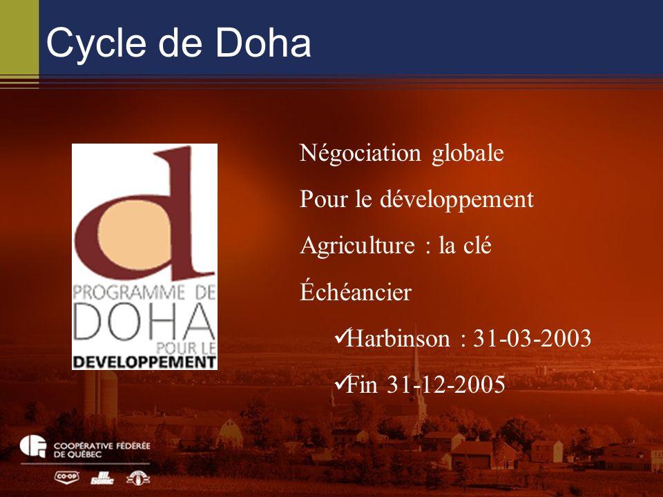 Cycle de Doha Négociation globale Pour le développement Agriculture : la clé Échéancier Harbinson : 31-03-2003 Fin 31-12-2005