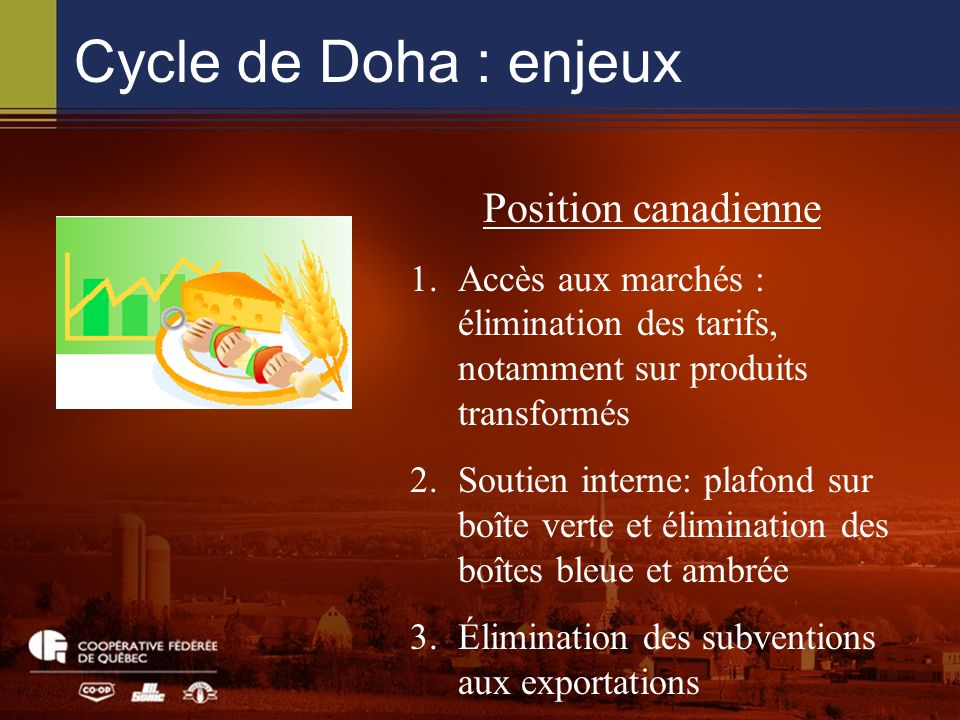 Cycle de Doha : enjeux Position canadienne 1.Accès aux marchés : élimination des tarifs, notamment sur produits transformés 2.Soutien interne: plafond sur boîte verte et élimination des boîtes bleue et ambrée 3.Élimination des subventions aux exportations