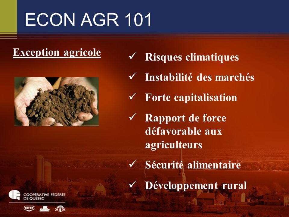 ECON AGR 101 Risques climatiques Instabilité des marchés Forte capitalisation Rapport de force défavorable aux agriculteurs Sécurité alimentaire Développement rural Exception agricole