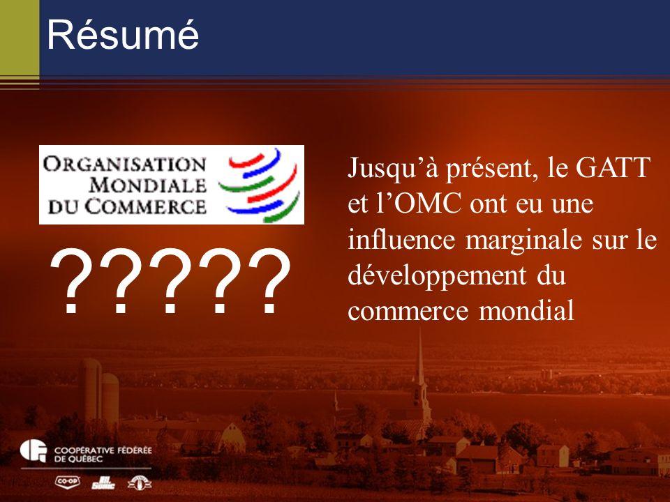 Résumé Jusquà présent, le GATT et lOMC ont eu une influence marginale sur le développement du commerce mondial ?????