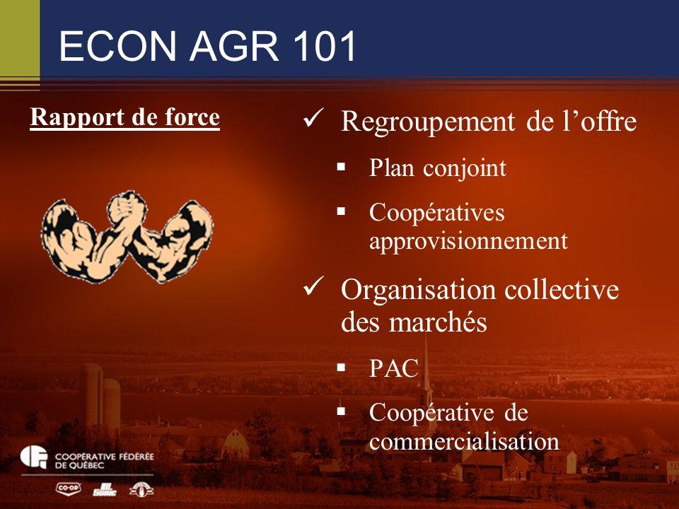 ECON AGR 101 Regroupement de loffre Plan conjoint Coopératives approvisionnement Organisation collective des marchés PAC Coopérative de commercialisation Rapport de force