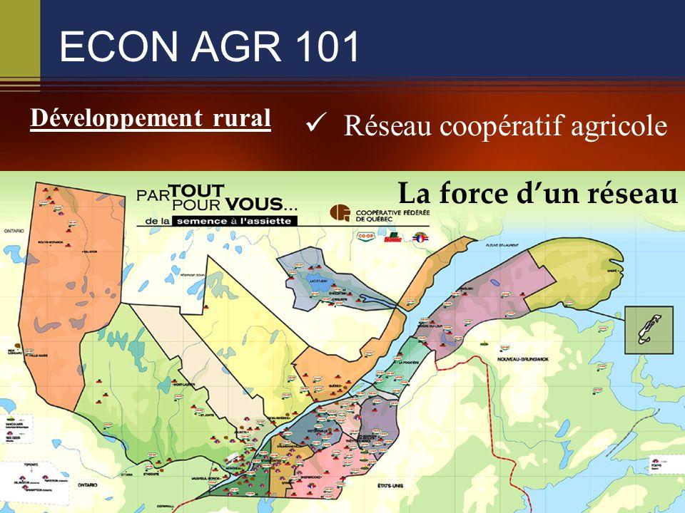 ECON AGR 101 Réseau coopératif agricole Développement rural La force dun réseau