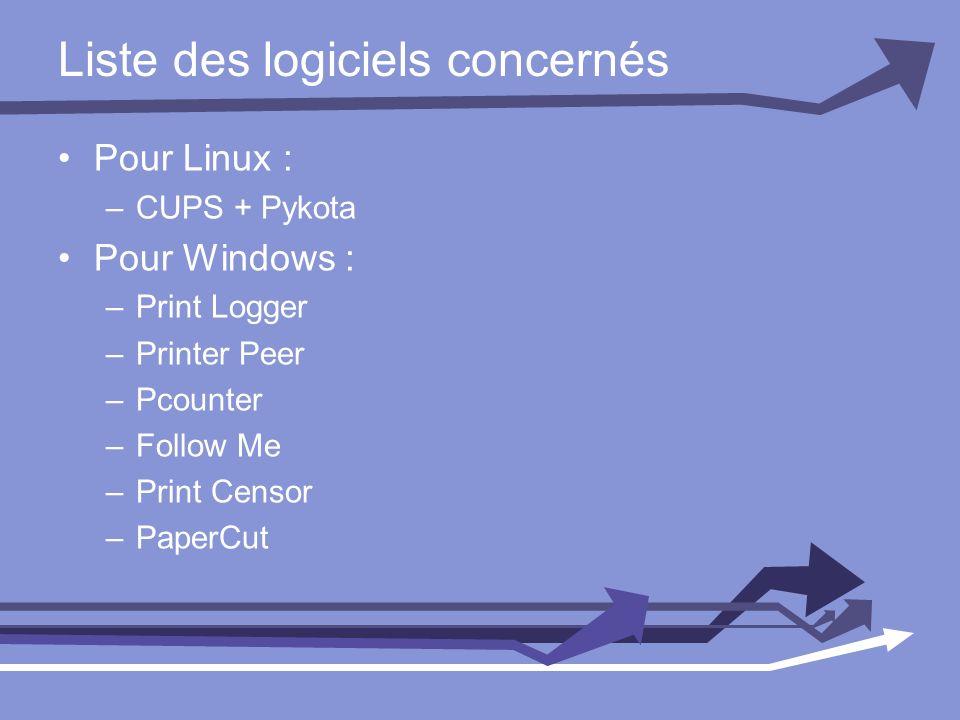 Liste des logiciels concernés Pour Linux : –CUPS + Pykota Pour Windows : –Print Logger –Printer Peer –Pcounter –Follow Me –Print Censor –PaperCut