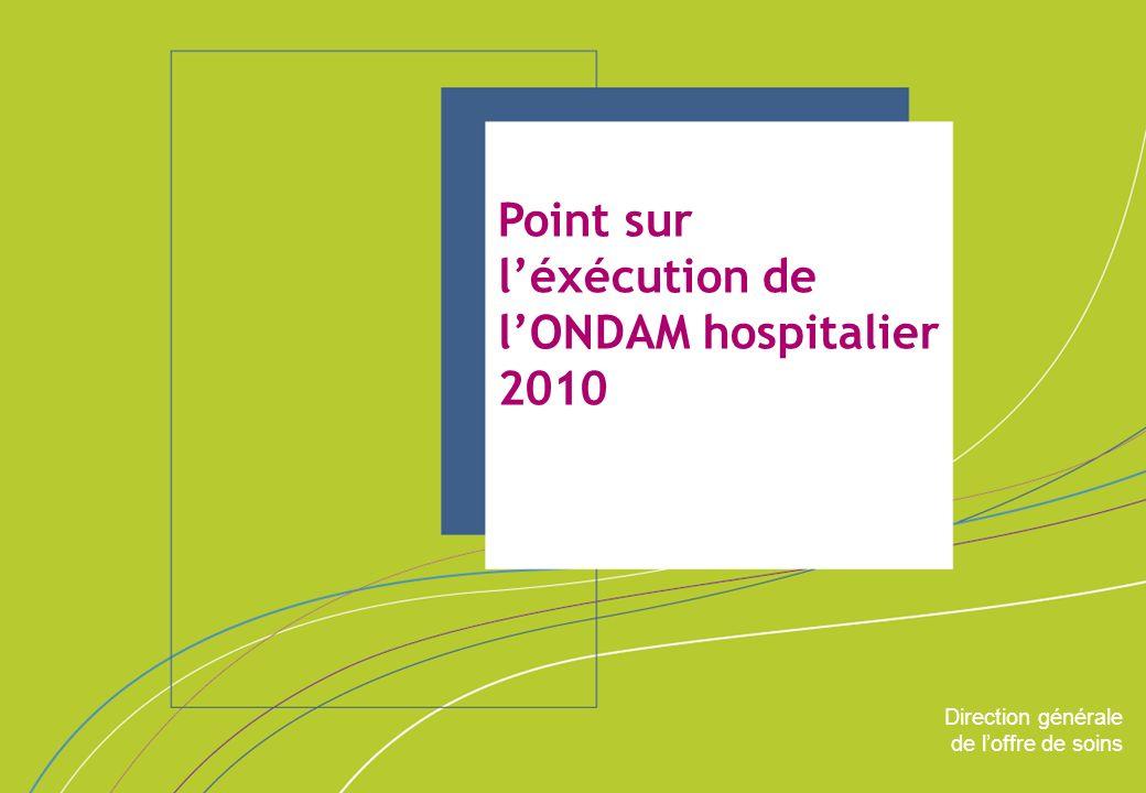 Direction générale de loffre de soins - DGOS ORGANISATION & MISSIONS Direction générale de loffre de soins Point sur léxécution de lONDAM hospitalier 2010