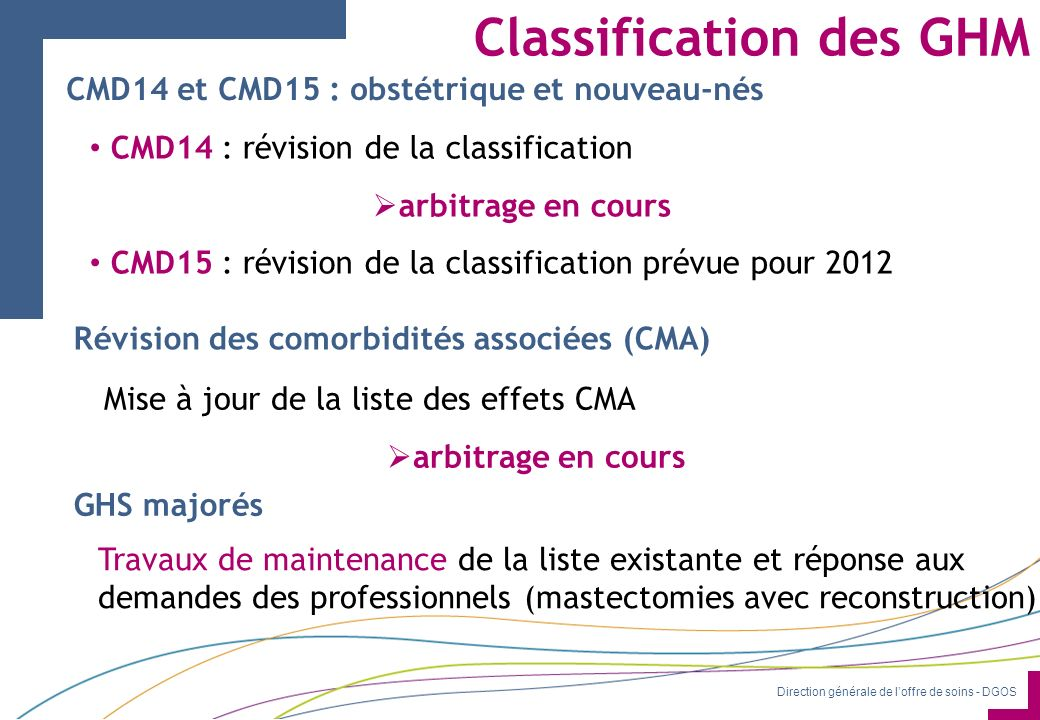 Direction générale de loffre de soins - DGOS Classification des GHM CMD14 : révision de la classification arbitrage en cours CMD15 : révision de la classification prévue pour 2012 CMD14 et CMD15 : obstétrique et nouveau-nés Révision des comorbidités associées (CMA) Mise à jour de la liste des effets CMA arbitrage en cours GHS majorés Travaux de maintenance de la liste existante et réponse aux demandes des professionnels (mastectomies avec reconstruction)