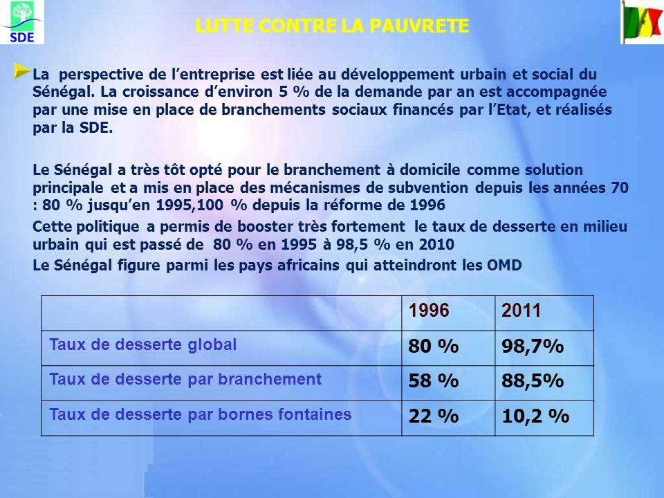 LUTTE CONTRE LA PAUVRETE La perspective de lentreprise est liée au développement urbain et social du Sénégal. La croissance denviron 5 % de la demande