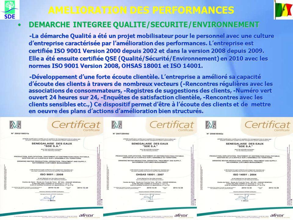 AMELIORATION DES PERFORMANCES DEMARCHE INTEGREE QUALITE/SECURITE/ENVIRONNEMENTDEMARCHE INTEGREE QUALITE/SECURITE/ENVIRONNEMENT -La démarche Qualité a