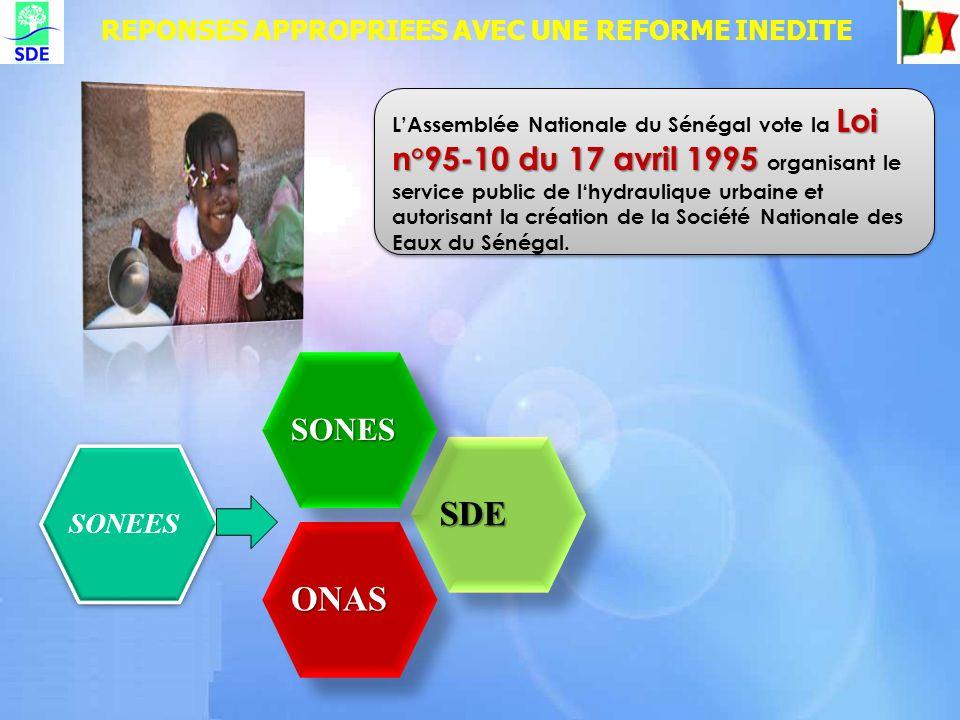 ONASONAS SDESDE SONESSONES SONEES Loi n°95-10 du 17 avril 1995 LAssemblée Nationale du Sénégal vote la Loi n°95-10 du 17 avril 1995 organisant le serv