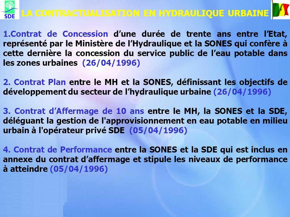 LA CONTRACTUALISATION EN HYDRAULIQUE URBAINE 1.Contrat de Concession dune durée de trente ans entre lEtat, représenté par le Ministère de lHydraulique