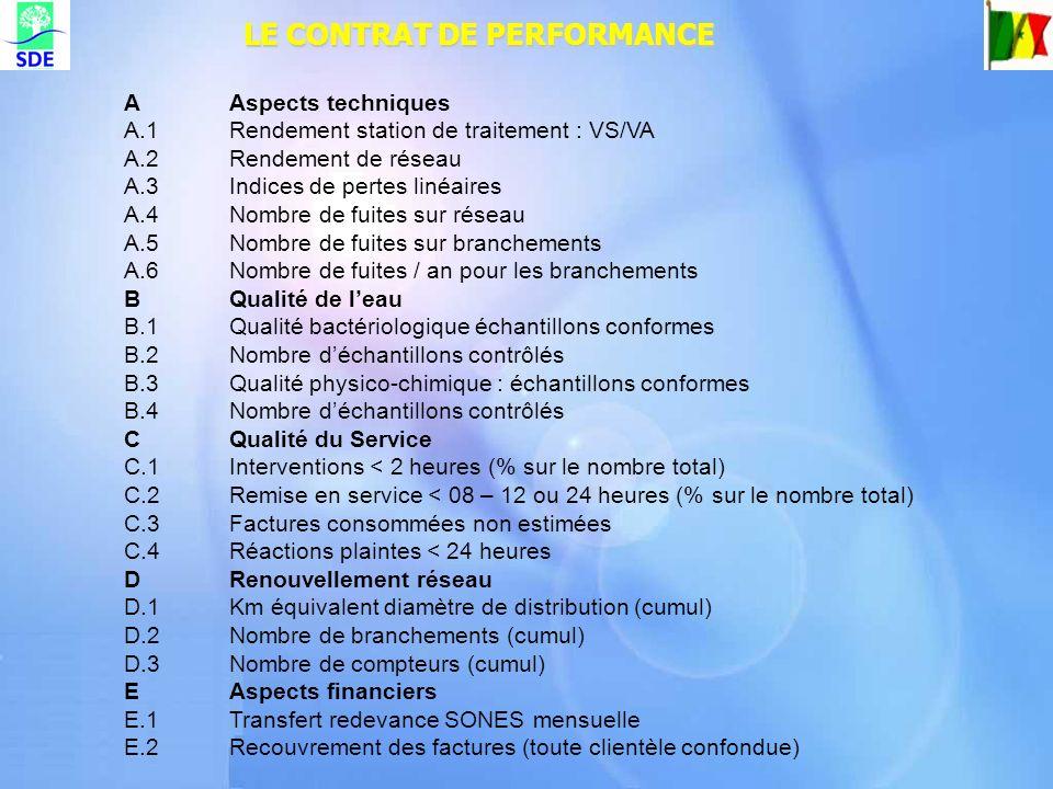 LE CONTRAT DE PERFORMANCE AAspects techniques A.1Rendement station de traitement : VS/VA A.2Rendement de réseau A.3Indices de pertes linéaires A.4Nomb