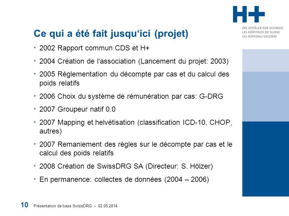 Présentation de base SwissDRG + 02.05.2014 10 Ce qui a été fait jusquici (projet) 2002 Rapport commun CDS et H+ 2004 Création de lassociation (Lancement du projet: 2003) 2005 Réglementation du décompte par cas et du calcul des poids relatifs 2006 Choix du système de rémunération par cas: G-DRG 2007 Groupeur natif 0.0 2007 Mapping et helvétisation (classification ICD-10, CHOP, autres) 2007 Remaniement des règles sur le décompte par cas et le calcul des poids relatifs 2008 Création de SwissDRG SA (Directeur: S.