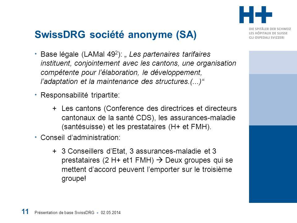 Présentation de base SwissDRG + 02.05.2014 11 SwissDRG société anonyme (SA) Base légale (LAMal 49 2 ): Les partenaires tarifaires instituent, conjointement avec les cantons, une organisation compétente pour lélaboration, le développement, ladaptation et la maintenance des structures.(...) Responsabilité tripartite: +Les cantons (Conference des directrices et directeurs cantonaux de la santé CDS), les assurances-maladie (santésuisse) et les prestataires (H+ et FMH).