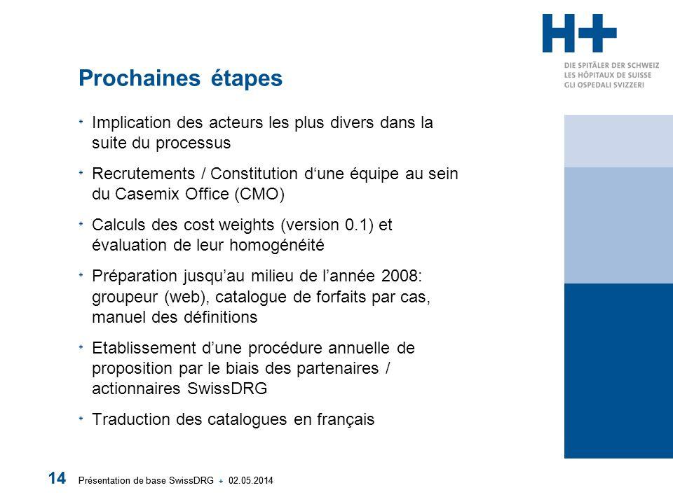 Présentation de base SwissDRG + 02.05.2014 14 Présentation de base SwissDRG + 02.05.2014 14 Prochaines étapes Implication des acteurs les plus divers