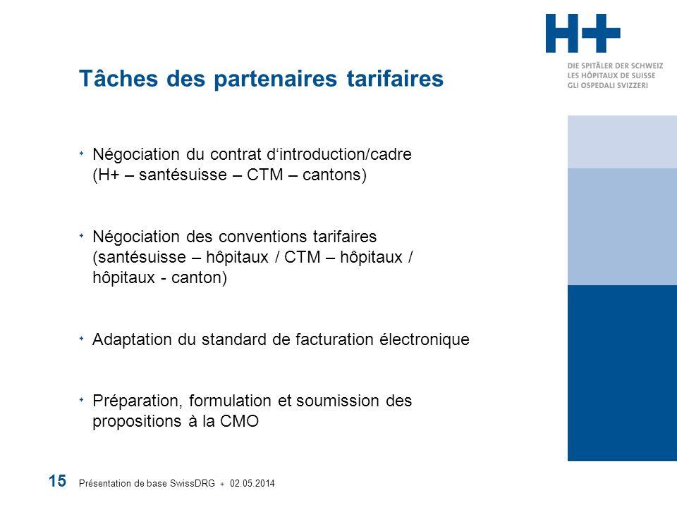 Présentation de base SwissDRG + 02.05.2014 15 Tâches des partenaires tarifaires Négociation du contrat dintroduction/cadre (H+ – santésuisse – CTM – c