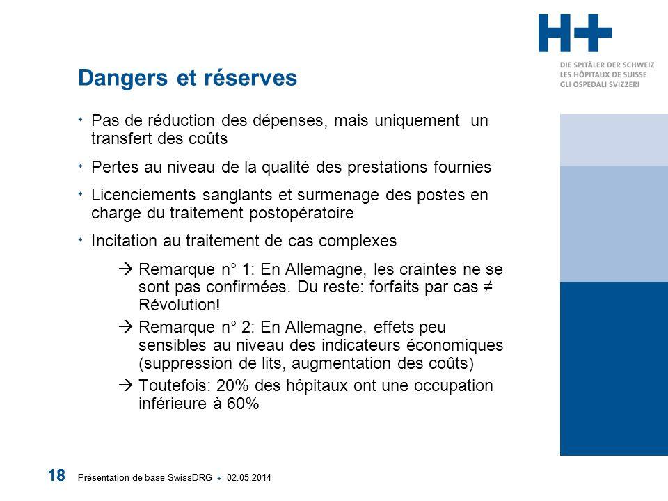 Présentation de base SwissDRG + 02.05.2014 18 Présentation de base SwissDRG + 02.05.2014 18 Dangers et réserves Pas de réduction des dépenses, mais un