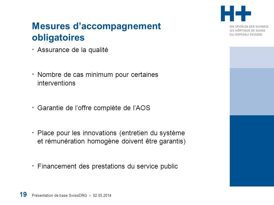 Présentation de base SwissDRG + 02.05.2014 19 Mesures daccompagnement obligatoires Assurance de la qualité Nombre de cas minimum pour certaines interv