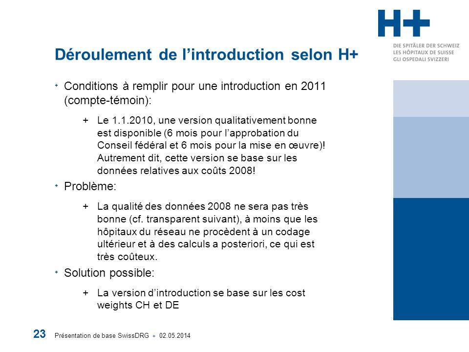 Présentation de base SwissDRG + 02.05.2014 23 Déroulement de lintroduction selon H+ Conditions à remplir pour une introduction en 2011 (compte-témoin): +Le 1.1.2010, une version qualitativement bonne est disponible (6 mois pour lapprobation du Conseil fédéral et 6 mois pour la mise en œuvre).