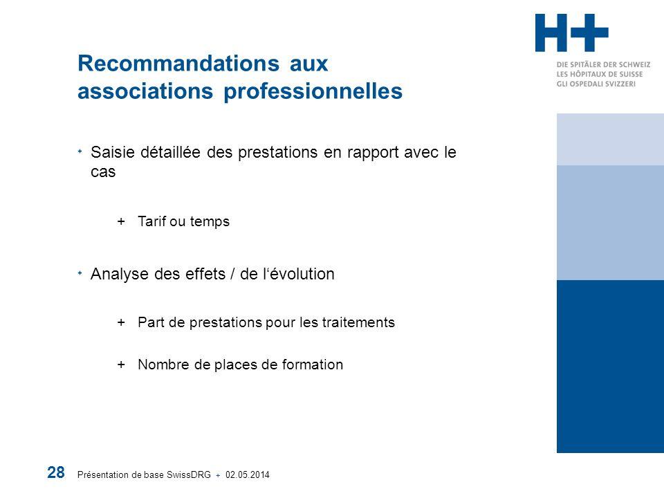 Présentation de base SwissDRG + 02.05.2014 28 Recommandations aux associations professionnelles Saisie détaillée des prestations en rapport avec le ca