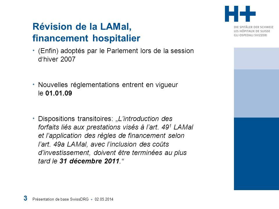 Présentation de base SwissDRG + 02.05.2014 3 Révision de la LAMal, financement hospitalier (Enfin) adoptés par le Parlement lors de la session dhiver