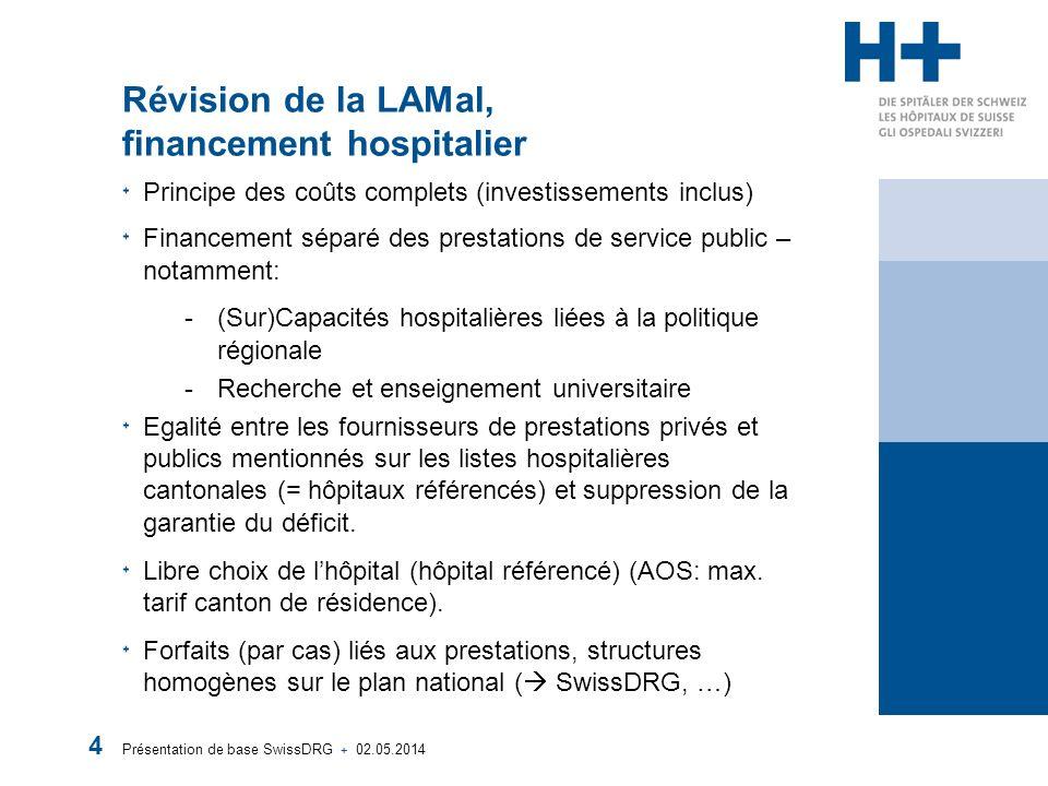 Présentation de base SwissDRG + 02.05.2014 4 Révision de la LAMal, financement hospitalier Principe des coûts complets (investissements inclus) Financ
