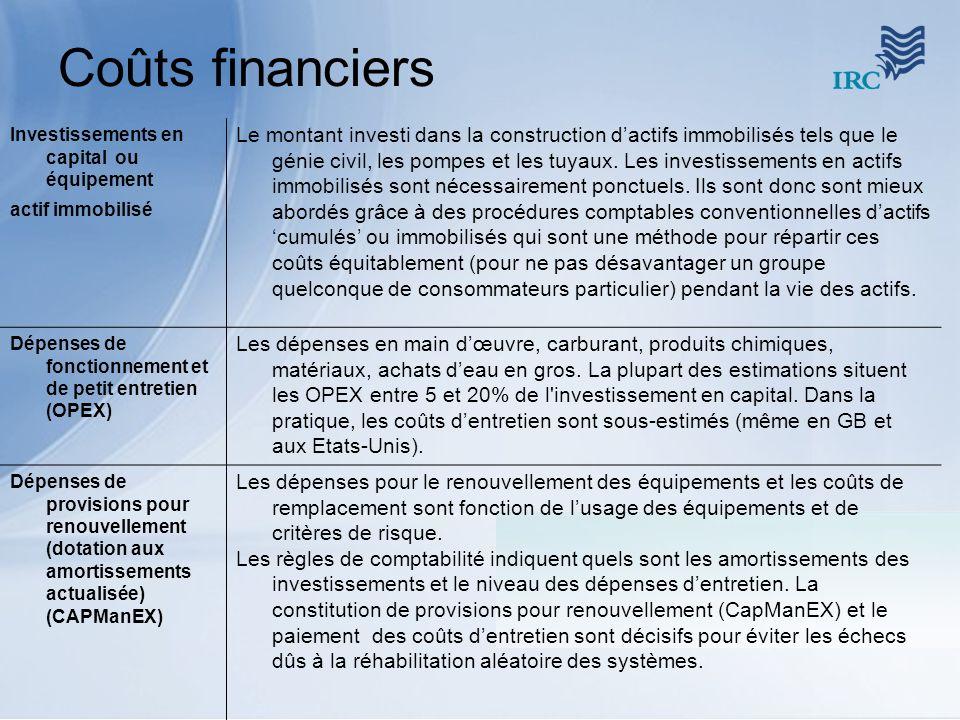 Coûts financiers Investissements en capital ou équipement actif immobilisé Le montant investi dans la construction dactifs immobilisés tels que le gén