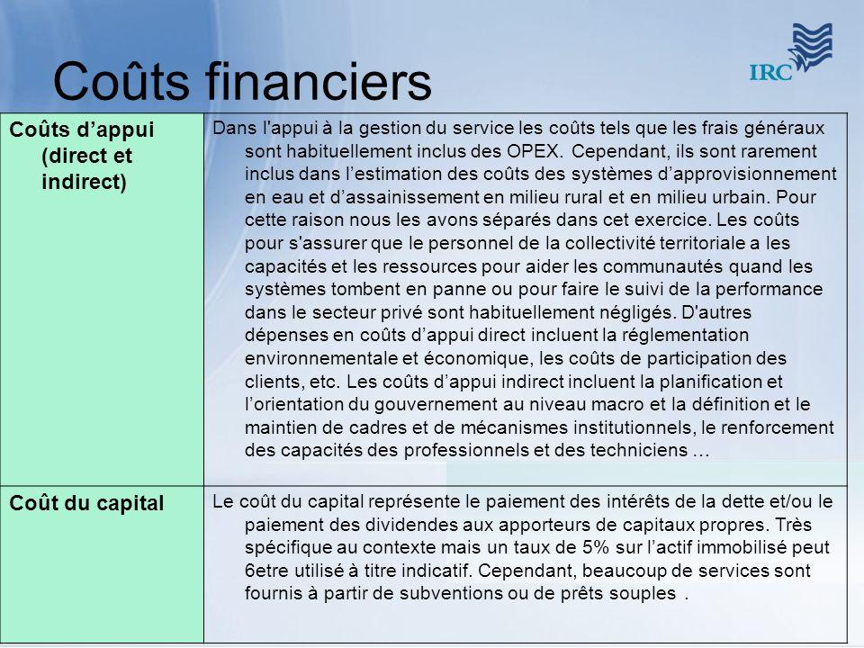 Coûts financiers Coûts dappui (direct et indirect) Dans l'appui à la gestion du service les coûts tels que les frais généraux sont habituellement incl