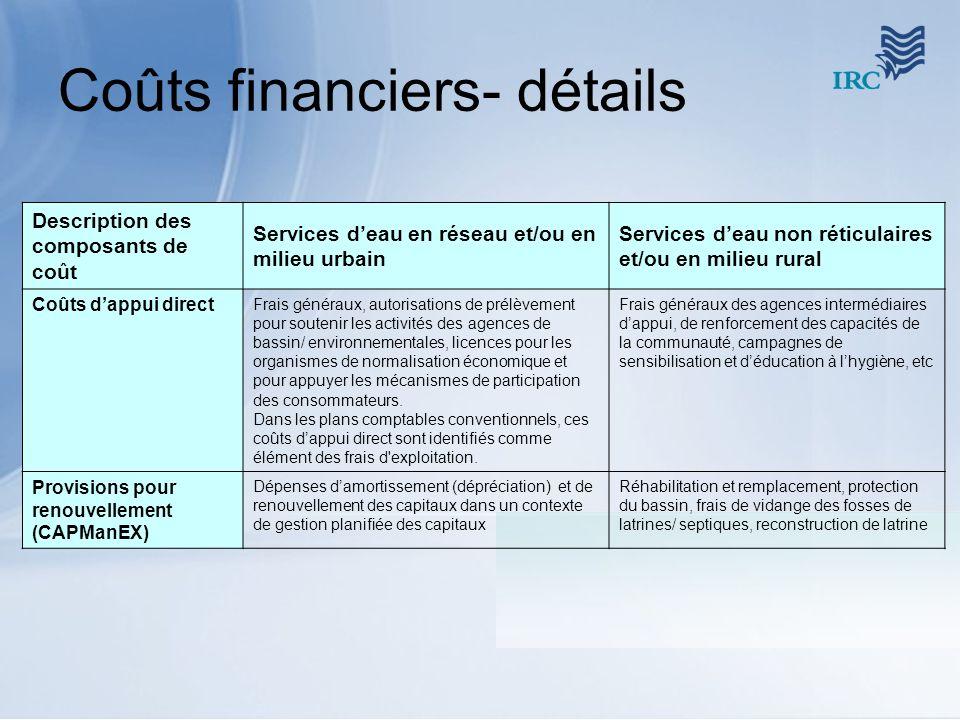 Coûts financiers- détails Description des composants de coût Services deau en réseau et/ou en milieu urbain Services deau non réticulaires et/ou en mi