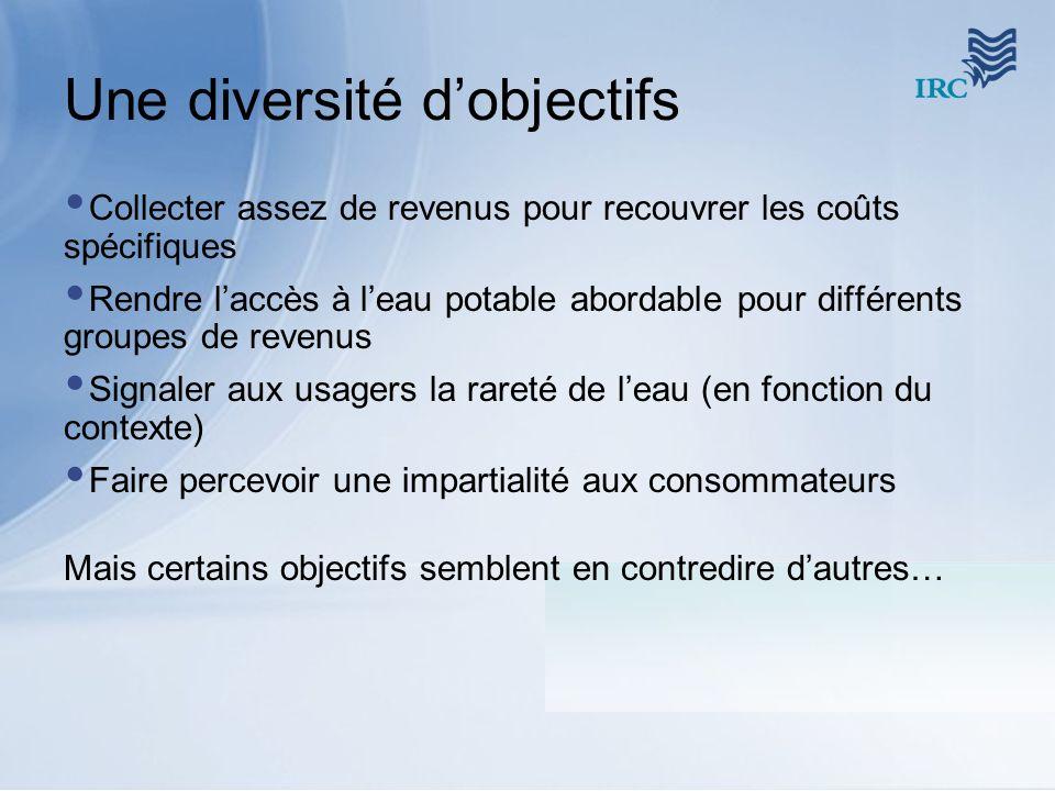 Une diversité dobjectifs Collecter assez de revenus pour recouvrer les coûts spécifiques Rendre laccès à leau potable abordable pour différents groupe