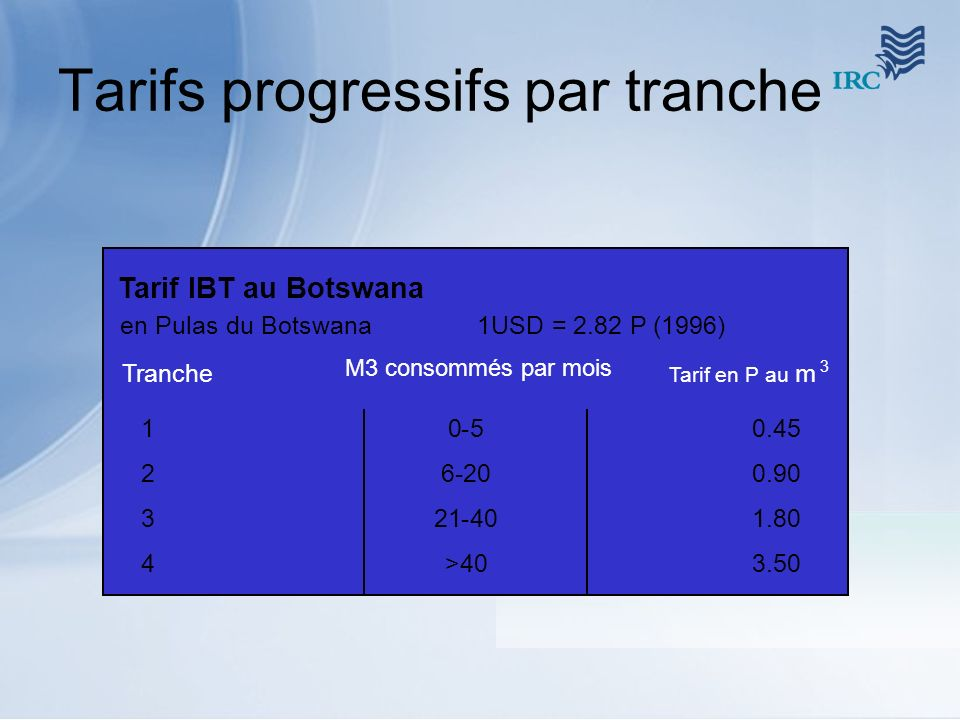 Tarifs progressifs par tranche Botswana IBT Tariff in BotswanaPulas: US$1 = 2.82 P (1996) 10-50.45 26-200.90 321-401.80 4>403.50 BandUse per month, m