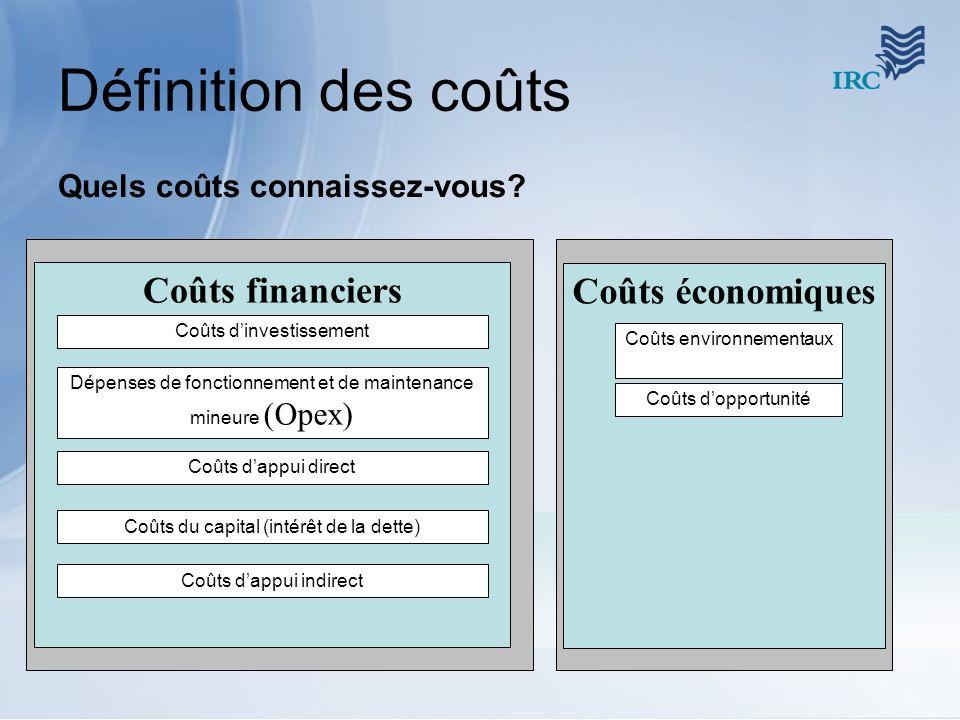 Définition des coûts Quels coûts connaissez-vous? Coûts financiers Coûts dinvestissement Coûts du capital (intérêt de la dette) Dépenses de fonctionne